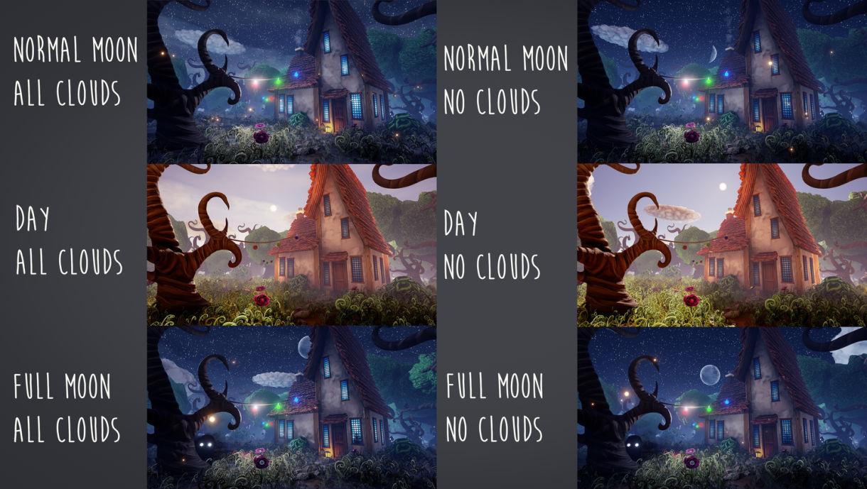 Day & Night in Stylized Scenes