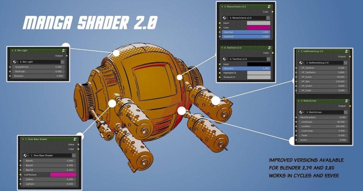 Manga Shader 2.0 for Blender