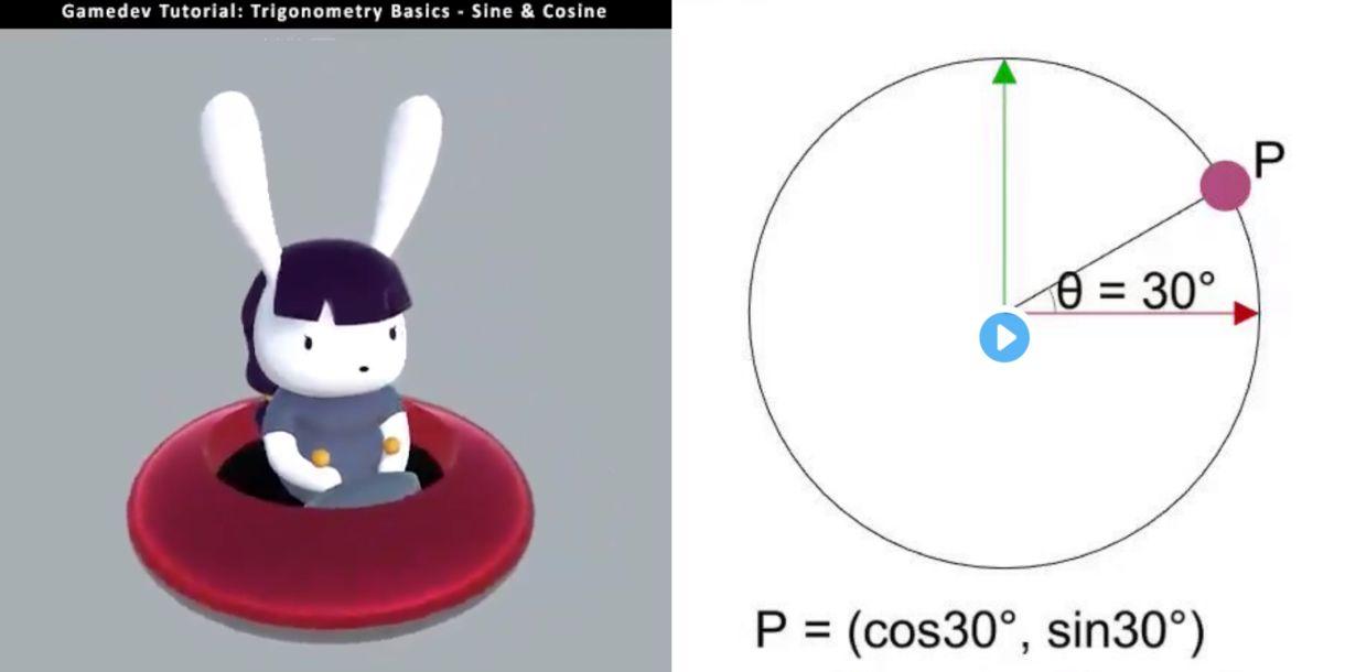 Tutorial: Trigonometry Basics for Game Physics